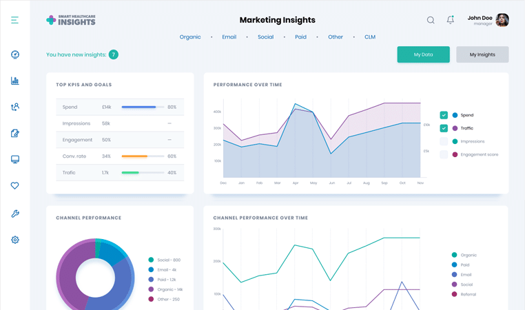 shi-marketing-insights